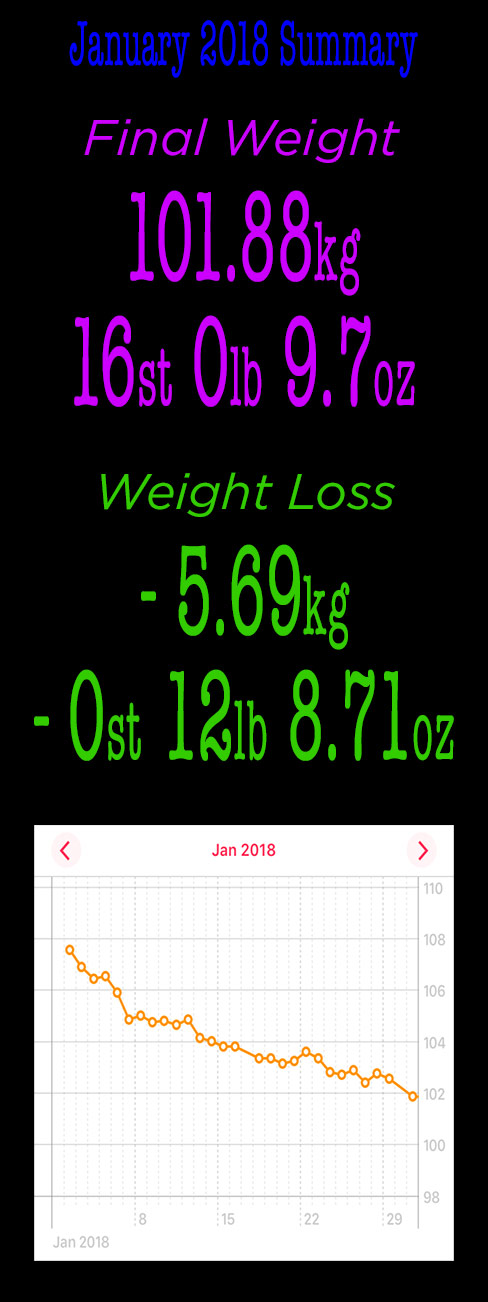 Weight-Loss-Infographic-January-2018