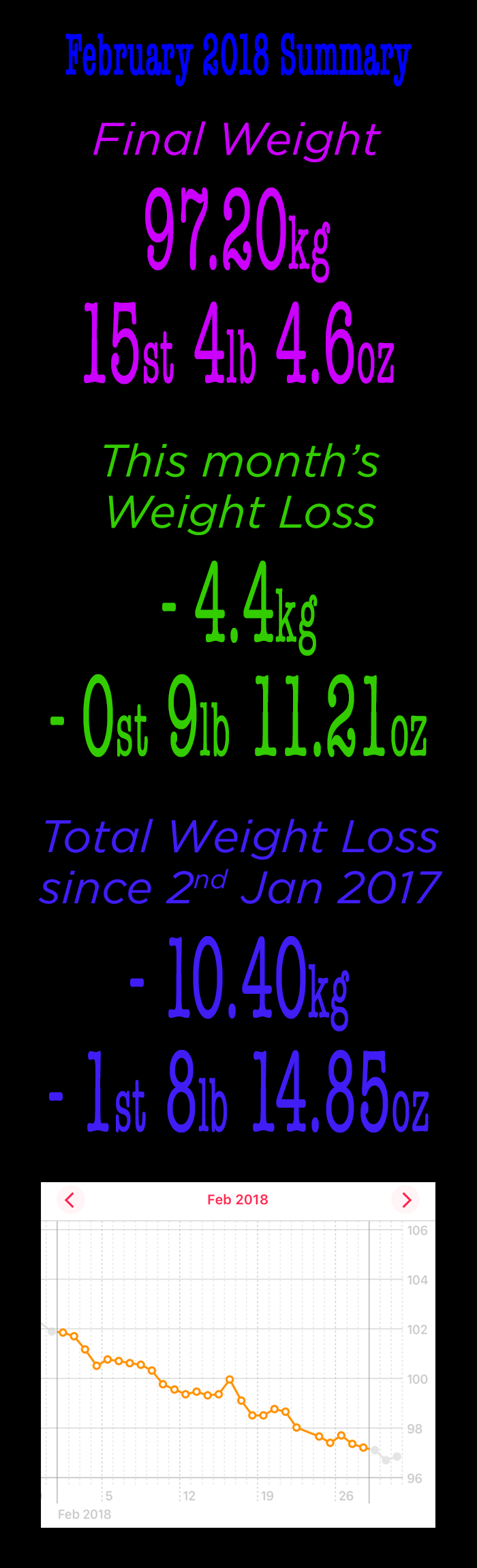 Weight-Loss-Infographic-February-2018